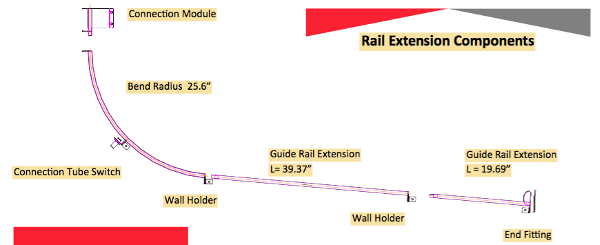 rail extension components diagram